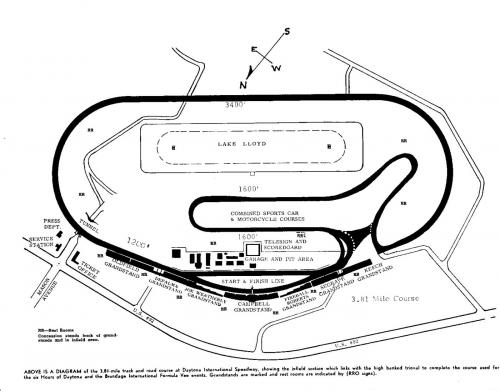 Daytona-1970.jpg